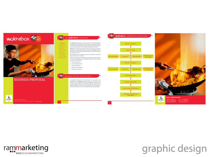Graphic designer Northern Beaches - Booklet