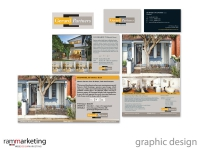 Real Estate Marketing Sydney